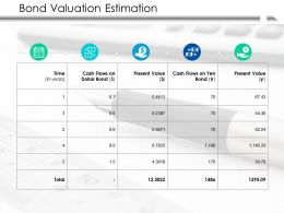 Bond Valuation Estimation Ppt Powerpoint Presentation File Deck