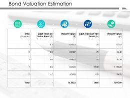 Bond Valuation Estimation Ppt Powerpoint Presentation File Deck