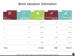 Bond Valuation Estimation Present Value Ppt Powerpoint Presentation Outline Layout