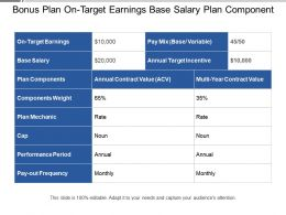 Bonus Plan On Target Earnings Base Salary Plan Component