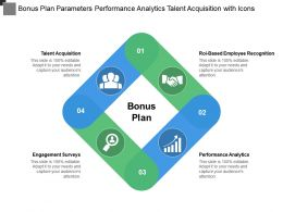 Bonus Plan Parameters Performance Analytics Talent Acquisition With Icons