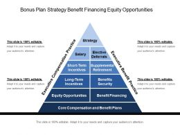 Bonus Plan Strategy Benefit Financing Equity Opportunities