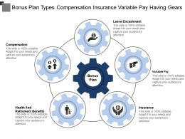 Bonus Plan Types Compensation Insurance Variable Pay Having Gears