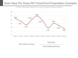 Book Value Per Share Pat Powerpoint Presentation Examples