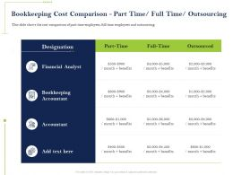 Bookkeeping Cost Comparison Accountant Ppt Powerpoint Background Image
