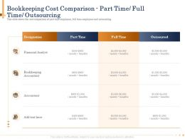 Bookkeeping Cost Comparison Part Time Full Time Outsourcing N482 Ppt Icons
