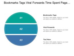 Bookmarks Tags Viral Forwards Time Spent Page Comments Posts