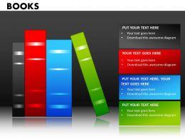 Books2 ppt 12