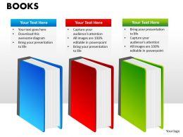 Books ppt 11