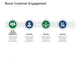 Boost Customer Engagement Ppt Powerpoint Presentation Model Graphics Example Cpb