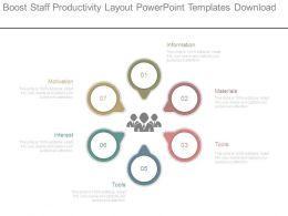 Boost Staff Productivity Layout Powerpoint Templates Download