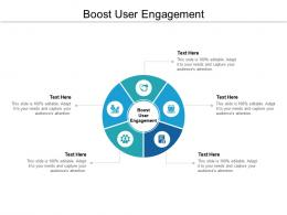Boost User Engagement Ppt Powerpoint Presentation Gallery Layout Cpb