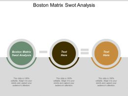 Boston Matrix Swot Analysis Ppt Powerpoint Presentation Pictures Demonstration Cpb