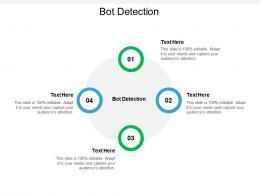 Bot Detection Ppt Powerpoint Presentation Slides Skills Cpb