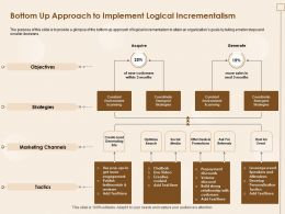 Bottom Up Approach To Implement Logical Incrementalism 3 Months Ppt Slides