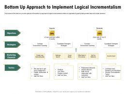 Bottom Up Approach To Implement Logical Incrementalism Event Ppt Powerpoint Gallery Icons