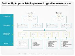 Bottom Up Approach To Implement Logical Incrementalism Host Ppt Powerpoint Presentation Pictures