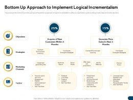 Bottom Up Approach To Implement Logical Incrementalism M1720 Ppt Powerpoint Presentation Infographic