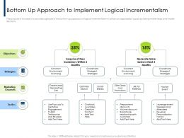 Bottom Up Approach To Implement Logical Incrementalism Pop Ppt Powerpoint Presentation Inspiration