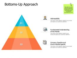 Bottoms Up Approach Addressability A457 Ppt Powerpoint Presentation Styles Good
