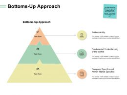 Bottoms Up Approach Addressability Ppt Powerpoint Presentation Portfolio Information