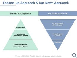 Bottoms Up Approach And Top Down Approach Fundamental Ppt Slides