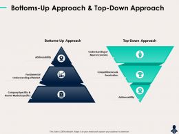 Bottoms Up Approach And Top Down Approach Known Market Specifics Ppt Slides