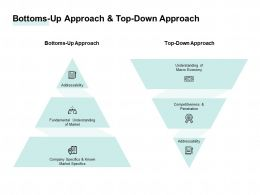 Bottoms Up Approach And Top Down Approach Marketing Ppt Powerpoint Presentation Pictures Smartart