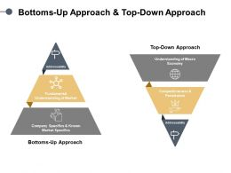 Bottoms Up Approach And Top Down Approach Ppt Powerpoint Slides
