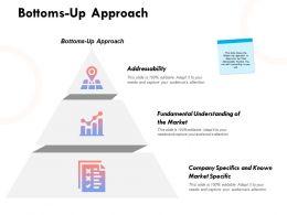 Bottoms Up Approach Fundamental Understanding Powerpoint Presentation Gallery Templates