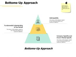 Bottoms Up Approach Market Specific Ppt Powerpoint Presentation Pictures Designs