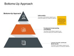 Bottoms Up Approach Ppt Powerpoint Presentation Summary Shapes