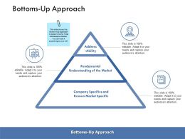 Bottoms Up Approach Understanding Ppt Powerpoint Presentation Infographics Examples