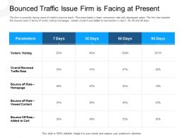 Bounced Traffic Issue Firm Is Facing At Present Homepage Ppt Slides