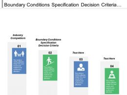 Boundary Conditions Specification Decision Criteria Industry Competitors Intensity Rivalry