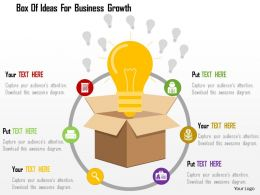 Box Of Ideas For Business Growth Flat Powerpoint Design