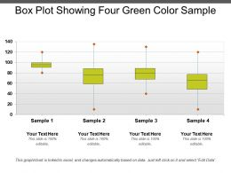 Box Plot Showing Four Green Color Sample