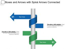 Boxes And Arrows With Spiral Arrows Connected
