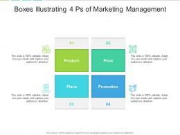 Boxes Illustrating 4 Ps Of Marketing Management