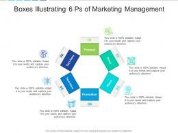 Boxes Illustrating 6 Ps Of Marketing Management