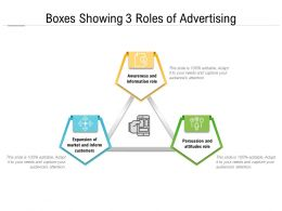 Boxes Showing 3 Roles Of Advertising