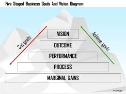 Bp Five Staged Business Goals And Vision Diagram Powerpoint Template