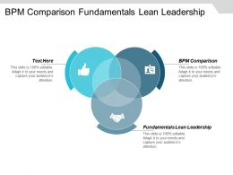 Bpm Comparison Fundamentals Lean Leadership Chain Lean Transformation Cpb
