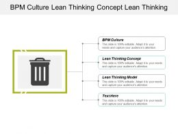 Bpm Culture Lean Thinking Concept Lean Thinking Model Cpb