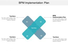 BPM Implementation Plan Ppt Powerpoint Presentation Inspiration Samples Cpb