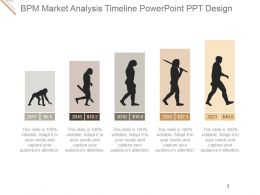 Bpm Market Analysis Timeline Powerpoint Ppt Design