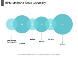 BPM Methods Tools Capability Ppt Powerpoint Presentation File Display Cpb