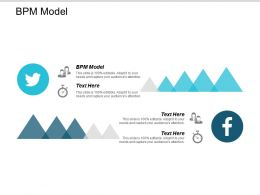 Bpm Model Ppt Powerpoint Presentation Infographics Graphics Template Cpb