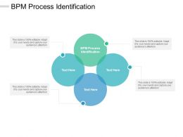 BPM Process Identification Ppt Powerpoint Presentation Outline Elements Cpb