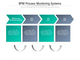 BPM Process Monitoring Systems Ppt Powerpoint Presentation Portfolio Rules Cpb